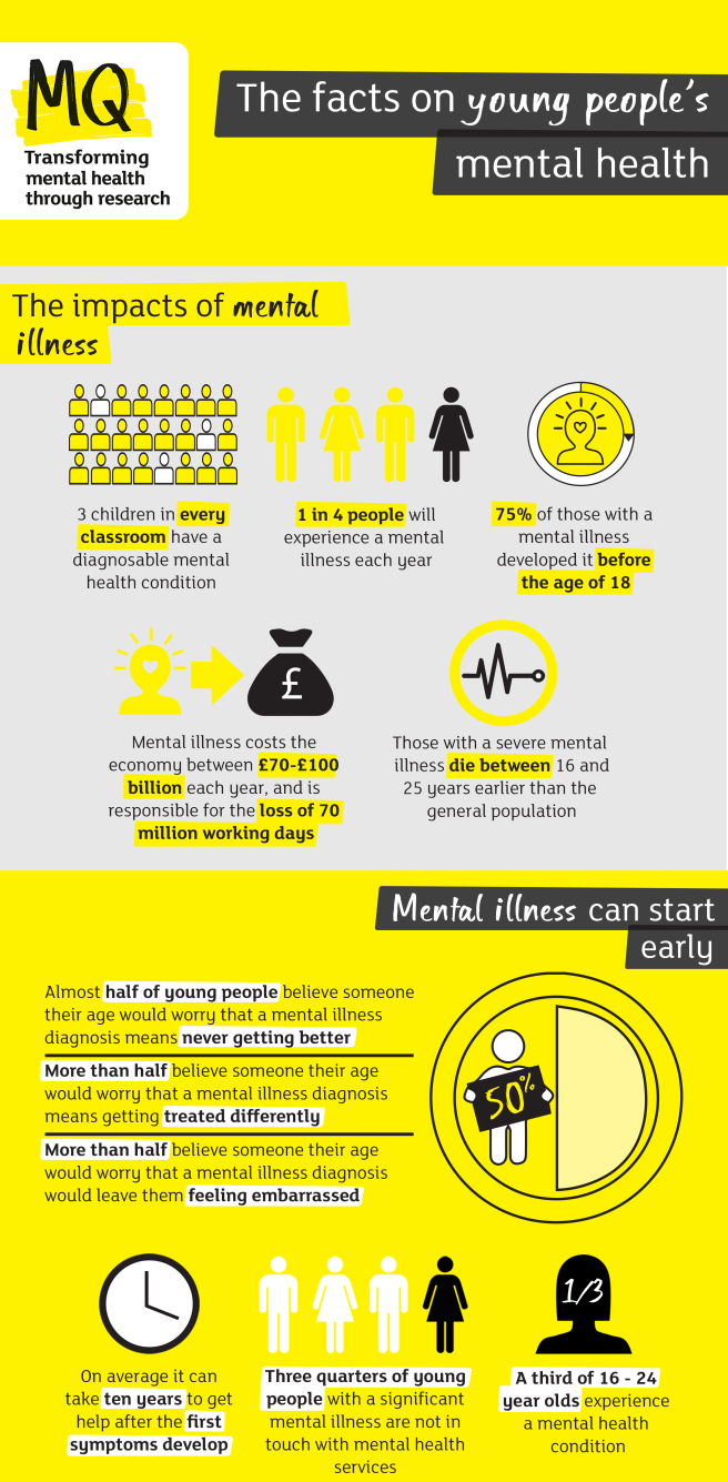 MQ Mental Health Infographic[754]1.png