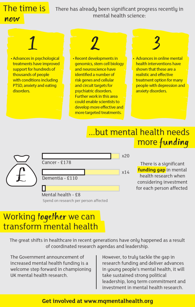 MQ Mental Health Infographic[754]2.png